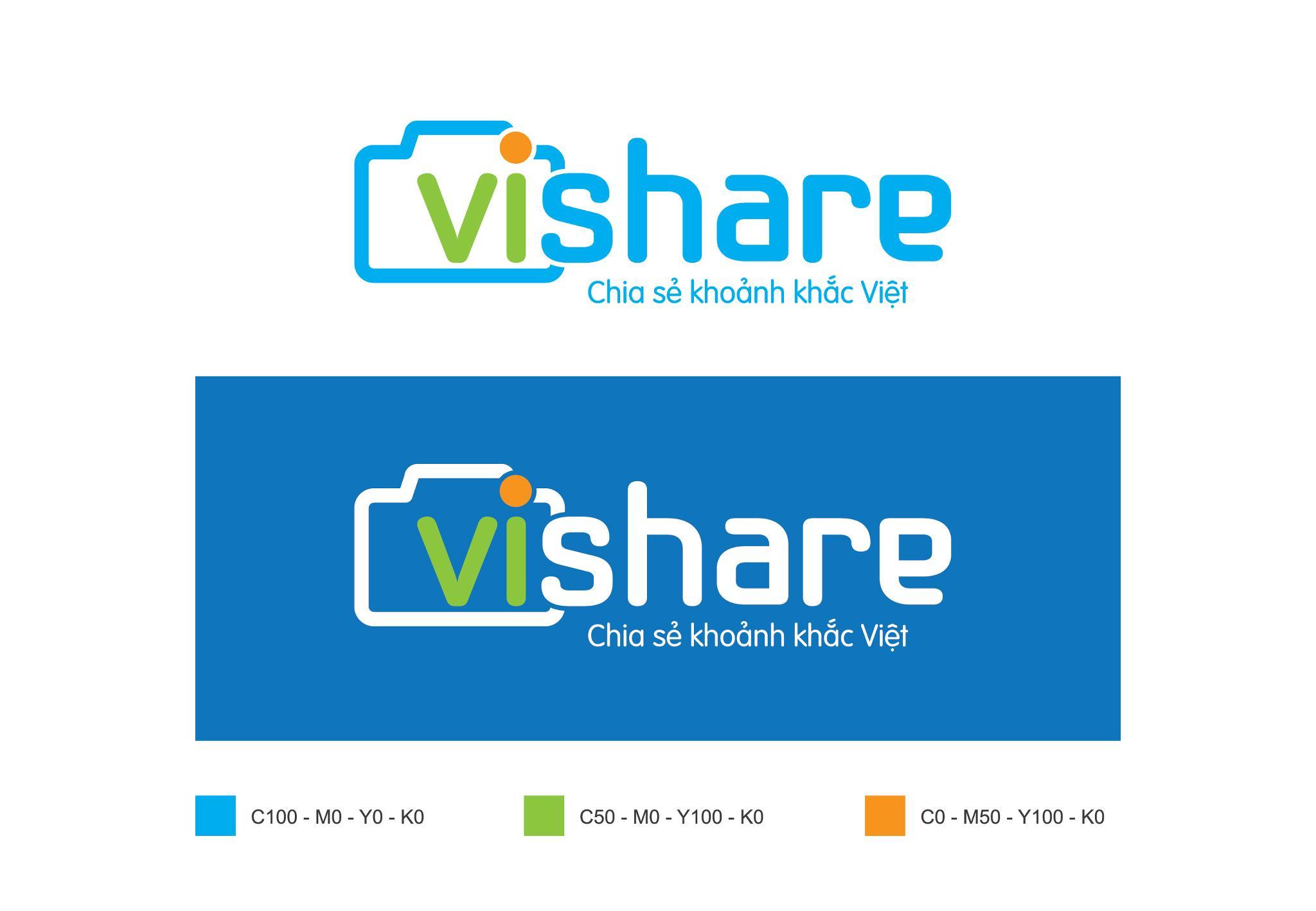 Vishare